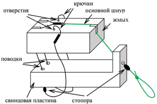 схема жмыховки
