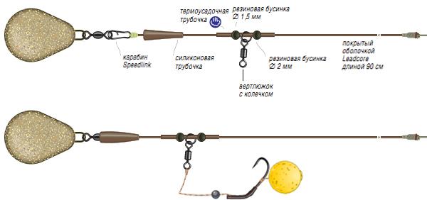 кормушка для ловли рыбы на закидушку