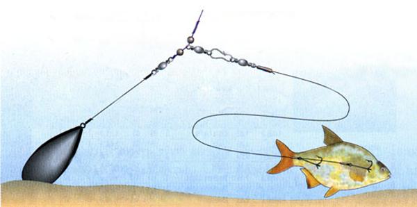 Снасть вертолет для летней рыбалки
