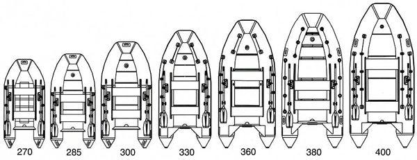 Длина лодки из ПВХ