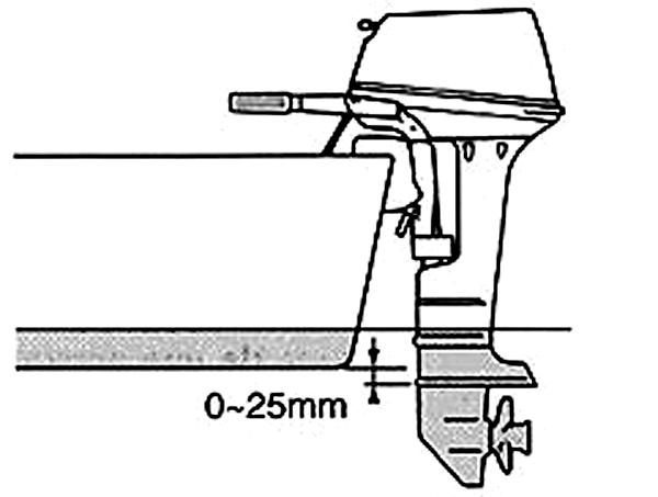 как установить угол лодочного мотора