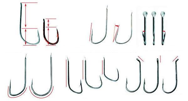 Геометрия рыболовных крючков