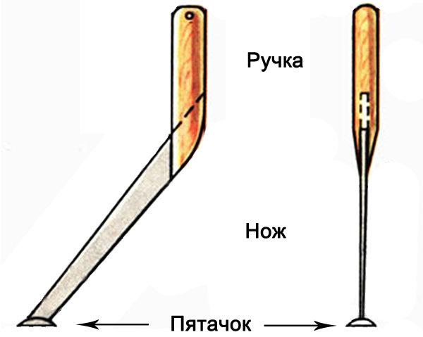 Ручка для квока своими руками 49
