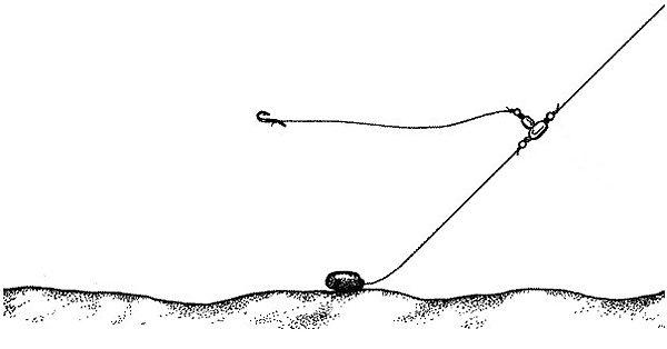Монтаж для течения для судака